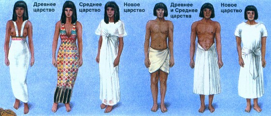 История летних юбок