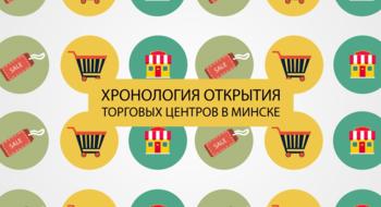 Хронология открытия торговых центров в Минске